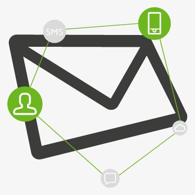 Versenden Sie SMS aus Ihrer Software über unser SMS-Gateway