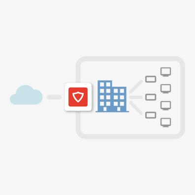 KERIO Control - Netzwerk-Firewall, Router und hochmodernes IPS