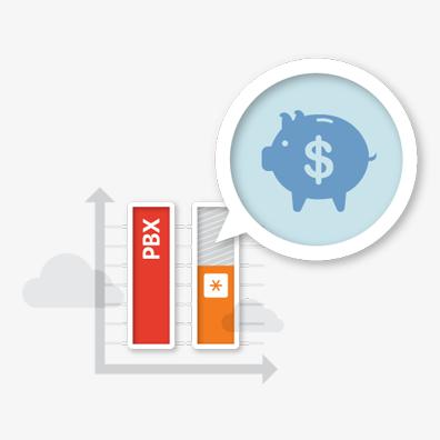 KERIO Operator - Erhebliche Kosteneinsparung