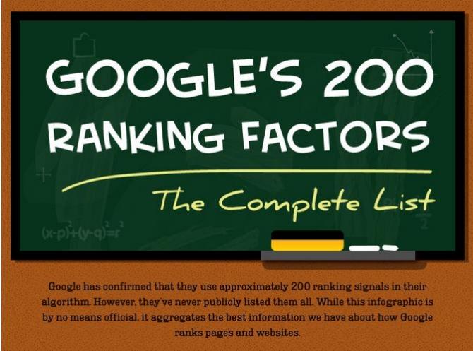 Google Rankingfaktoren - Klick auf das Bild öffnet Infografik