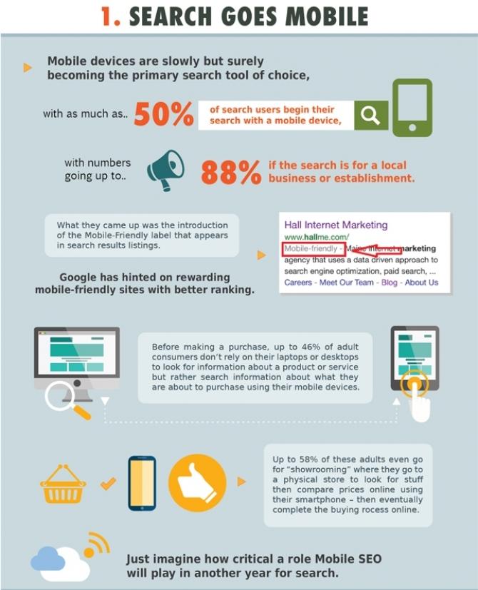 Wichtige Fakten zu Mobile SEO ... Mit Klick öffnet sich die ganze Info-Grafik
